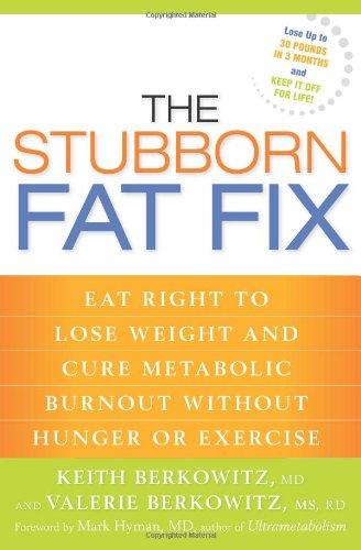 Fat burning weight loss programs
