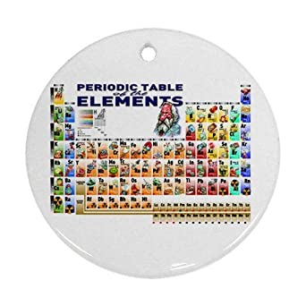 Round Ornament (2-Sided) of Chemistry Periodic Table of Elements with Graphic Representations of Elements (Please be aware that smaller items are for a symbolic nature, and that the periodic table wil