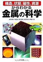 構造、状態、磁性、資源からわかる金属の科学