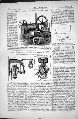 Four-Horse Vertical Boiler Engine Davey Paxman 1870 Engineering Microscope