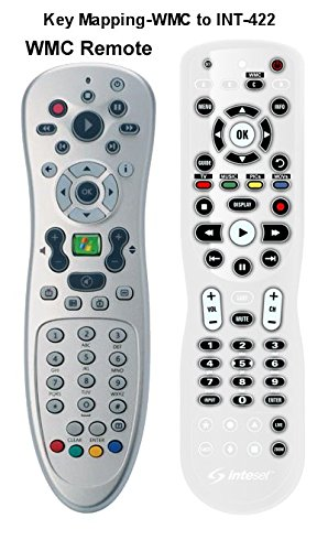 Inteset-INT-422-4-in-1-Universal-Backlit-IR-Learning-Remote-for-Apple-TV-Xbox-One-Roku-Media-Center
