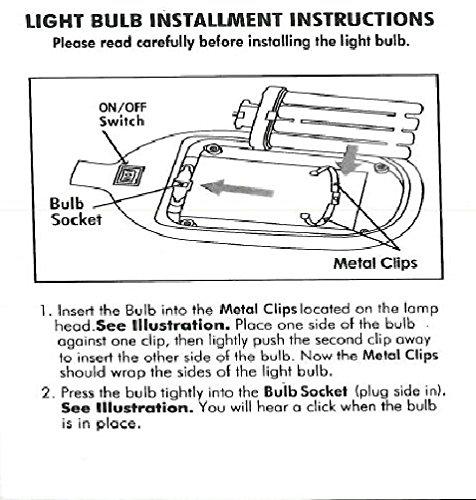27w Tube Bulb For Lavish Home Sunlight Lamps Dealtrend