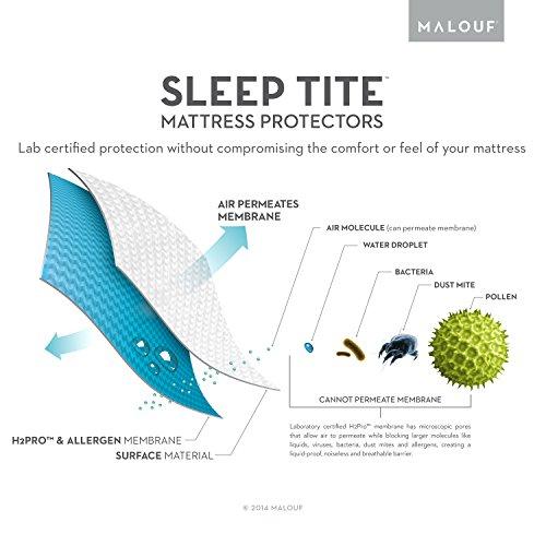 SLEEP TITE Hypoallergenic 100% Waterproof Mattress Protector - 15-Year Warranty - Vinyl Free - Queen