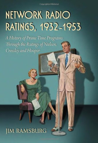 Network Radio Ratings, 1932-1953: A History Of Prime Time Programs Through The Ratings Of Nielsen, Crossley And Hooper