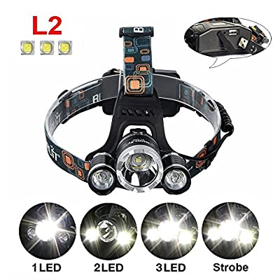 Brightest Headlamp :3 * CREE XML L2 Beads 4 Modes Led Headlight ; Comfortable Wearing Led Headlamp , Hands-free Head light - For Camping Hiking Bicycling Reading Riding ;With 2 Rechargeable 18650 Batteries Waterproof Head Lamp