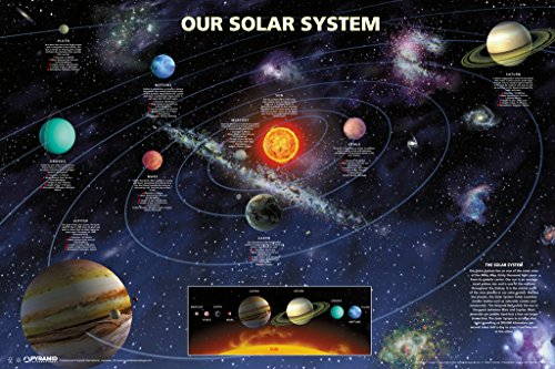 Our-Solar-System-Planets-Outer-Space-Galaxy-Astronomy-Educational-Classroom-Poster