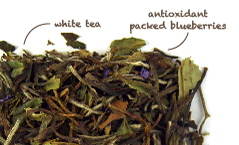 Blueberry White Loose Leaf Tea
