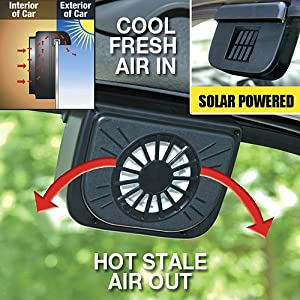 Autocool Car Cooler Reviews