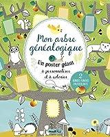 Mon Arbre Genealogique