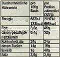 Inzersdorfer Meine beste Basis Hühnercurry, 4er Pack (4 x 250 g) von Inzersdorfer - Gewürze Shop