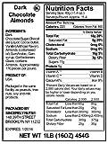 Dark Chocolate Almonds 1 Lb (453g)