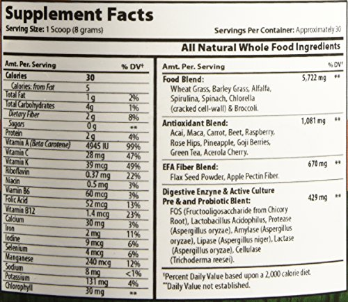 Natural Greens Food By Naturo Sciences - Complete Raw Whole Green Food Nutrition with Super Powerful Antioxidants, Vitamins, Minerals with Goji and Acai - Amazing Berry Flavor 8.5oz (240g) 30 Servings