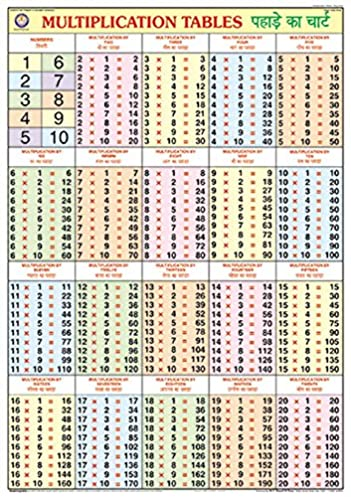 Multiplication table chart 1 200 time table sheets 1 12 for 11 times table up to 200