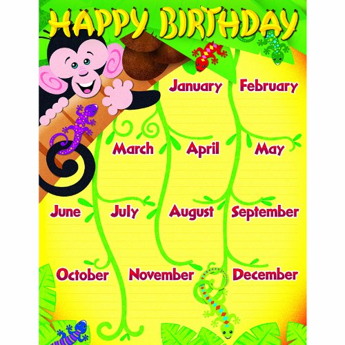 Trend Enterprises Monkey & Geckos Birthday Learning Chart (T-38263)