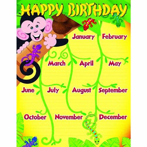 Trend Enterprises Monkey & Geckos Birthday Learning Chart (T-38263) - 1