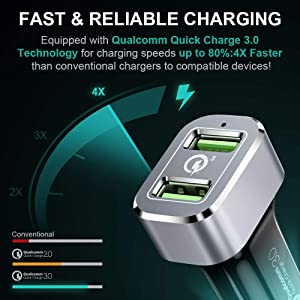 Car Charger, Powerman Quick Charge 3.0 36W Dual USB Car Charger Adapter Fast Car Charging Compatible Samsung Galaxy Note 9 S8 S9 Note 8, iPhone X 8 7 6s Plus, iPad, iPad Air 2/Mini 3, Pixel, LG, HTC (Color: UDB Charger)