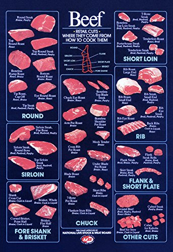 Retail Beef Cuts Poster, Vintage Butcher Chart, Brisket, Ribs, Sirloin, Ribeye (Meat Poster compare prices)