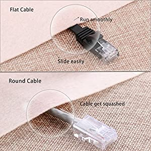 Ethernet Cable Cat6 Flat 35 ft with Cable Clips, jadaol® Network Patch Cable with Rj45 Connectors - 35 Feet Black (10 Meters)