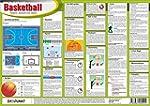 Basketball: Regeln, Abl�ufe und Ma�e...