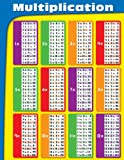 Multiplication-Chart