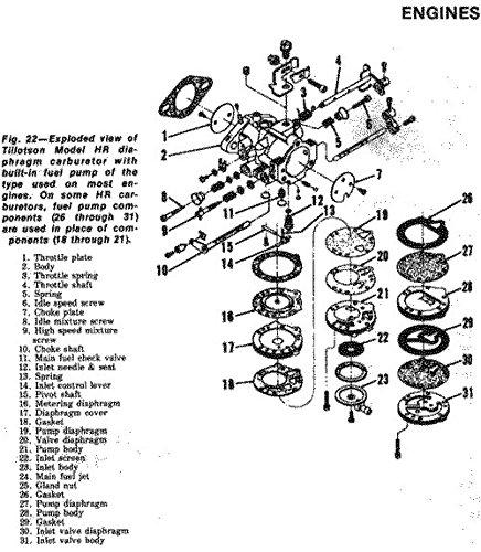 srt 4 vacuum line diagram