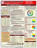 img - for Laminated Quick-Card: 2011 National Electrical Code (NEC) book / textbook / text book
