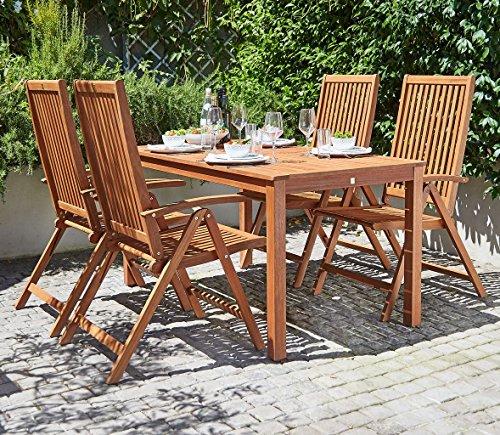 Jysk Garden Furniture Deals for jysk table hamar l150 4 recairs kamstrup top garden jysk table hamar l150 4 recairs kamstrup workwithnaturefo