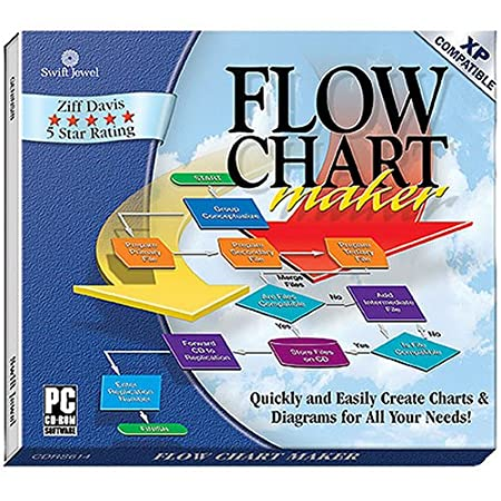COSMI  Flow Chart Maker (Windows)