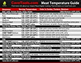 Meat Temperature Magnet - BEST INTERNAL TEMP GUIDE - Indoor Chart Includes Min Max of All Food For Kitchen Cooking & F to C Conversions - Use Digital Thermometer Probe To Check Temperatures of Chicken Steak Turkey & Meats on Grill by Cave Tools