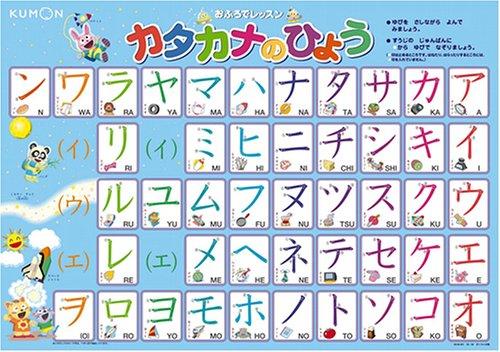 Leopard Lesson katakana in a bath