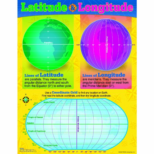 Trend Enterprises Latitude & Longitude Learning Chart (T-38259) - 1
