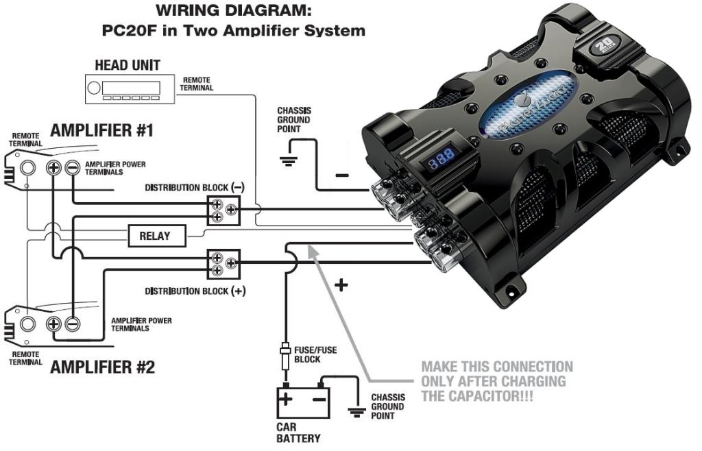 612RJp%2BDBcL lanzar wiring diagram lanzar maxp154d wiring diagram \u2022 wiring car audio capacitor wiring diagram at bayanpartner.co