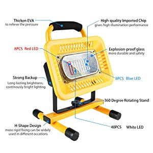 Ultra Bright LED Rechargeable Work Lights,Lanfu Emergency Flood Lights with 3 Modes and SOS Flash Light,USB Ports for Mobile Device Charge,Daily Waterproof,Excellent for Camping,Repairing,Mining (Color: 50w)