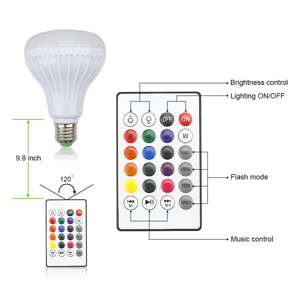 Oyep Music Light Bulb- Led Light Bulb with Bluetooth Speaker,RGB Light Bulb E27 Built-in Audio Speaker with Remote Control for Home, Stage,Party Decoration