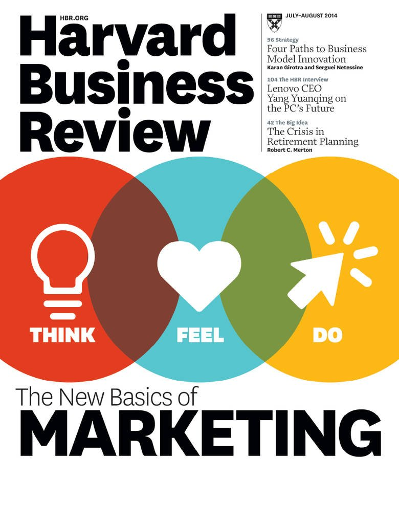 The Harvard Business Review magazine