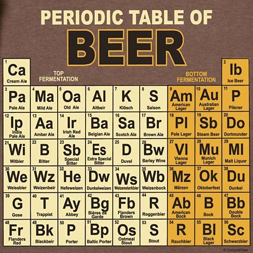ComputerGear Periodic Table of Beers T-shirt, 2XL