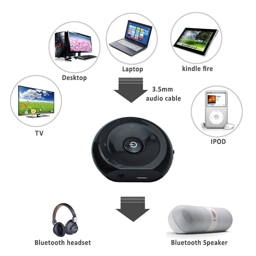 2in1 drahtlose bluetooth transmitter audio adapter f r tv. Black Bedroom Furniture Sets. Home Design Ideas