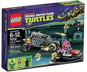 TortugasNinjaJuegos.com | Todos los Juegos de las Tortugas