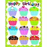 Creative Teaching Press Poppin Patterns Happy Birthday Poster Chart (6423)