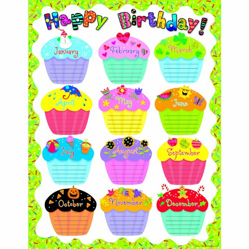 Best Price! Creative Teaching Press Poppin' Patterns Happy Birthday Poster Chart (03055404)