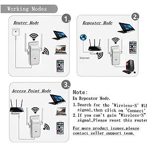 300M WIFI Extender Range Extender AP/Repeater/Router Mode Support(2 Ethernet Port, 2 External Port, WPS Button, US Plug)-White