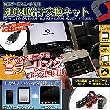 商品【 TOYOTA_A 】HDMI端子・USBポート付き純正サービスホール交換用 USBポートで充電が簡単接続!! HDMI端子をナビと接続でスマートフォンのミラーリングも便利に!! 他にはないオリジナル専用設計