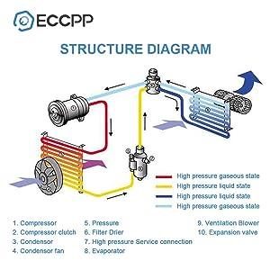 ECCPP Radiator CU886 Replacement fit for 1988-1991 Honda Civic/CRX ...