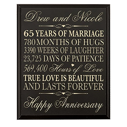 65th Wedding Anniversary Gift For Parents : 65th Wedding Anniversary Wall Plaque Gifts for Couple parents, 65th ...