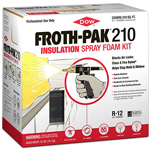 froth-pak-210-175-pcf-fire-rated-insulation-class-a