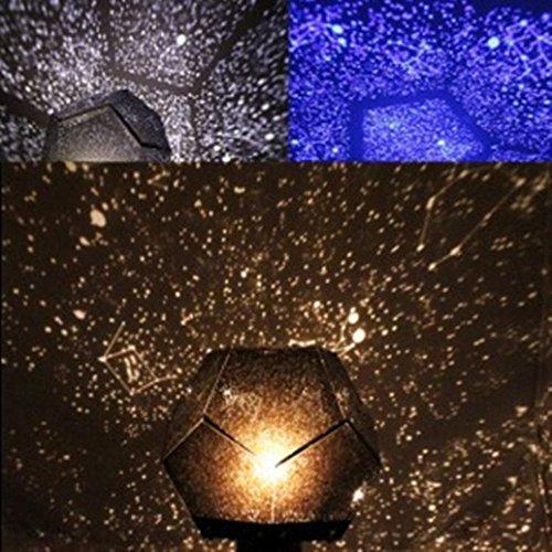 Staron night lights projection projector celestial stars light staron night lights projection projector celestial stars light cosmos night lamp 3 colors romantic fashion starry aloadofball Choice Image