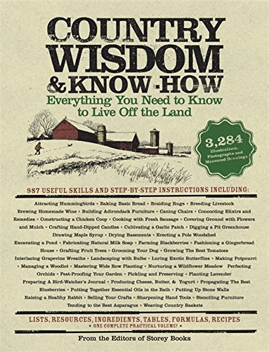Country-Wisdom-Know-How