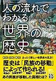 人の流れでわかる世界の歴史 (じっぴコンパクト文庫)