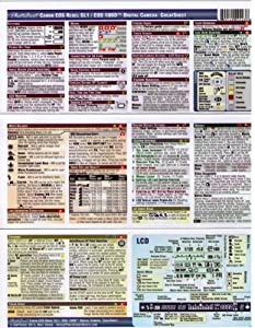 Canon eos rebel t1i 500d cheat sheet