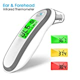 Thermometer for Fever,Hizek Forehead and Ear Thermometer with Instant Reading,Fever Warning,Memory Function,Clinical Monitoring for Baby,Toddler and Adults
